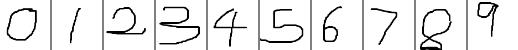 在Caffe中调用TensorRT提供的MNIST model